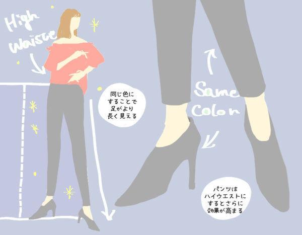 おチビさん朗報…! 背が高くみえる鉄板ファッションテク3つ | スタイリストの体型カバーテクニック術 ♯61