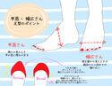 足のタイプ別「正しい靴の選び方」! 甲高・幅広さん、甲薄・幅狭さんは… | スタイリストの体型カバーテクニック術 ♯64