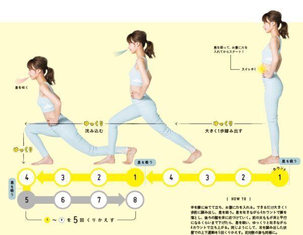 歩幅狭くはNG お尻に効果アリの「簡単スクワット」