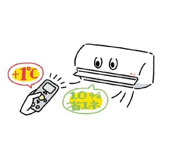エアコンの「除湿」と「冷房」、電気代が安いのは?
