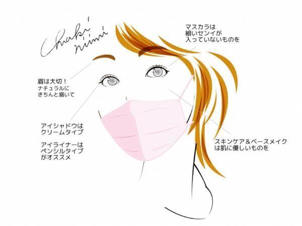 目指せマスク美人!マスクをしてても崩れないメイク方法とスキンケアのポイント