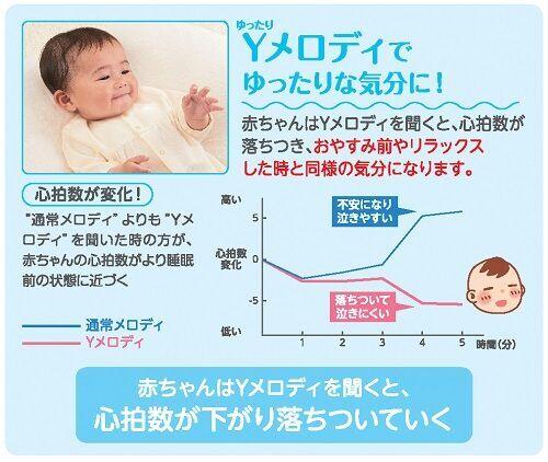 アンパンマンの最新おもちゃがすごい!脳科学メロディで赤ちゃんもご機嫌