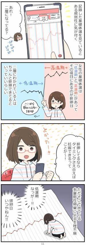 「妊活レベル1 まっふの冒険記」第11話