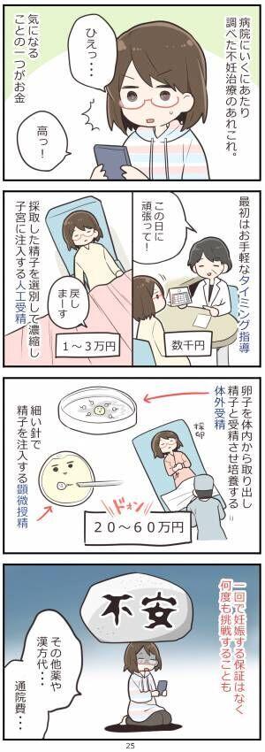 「妊活レベル1 まっふの冒険記」第25話
