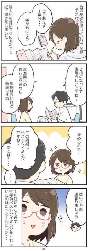 「妊活レベル1 まっふの冒険記」第28話