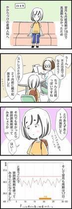 「高温期がない」ついに産婦人科へ【女医の妊活日記5】