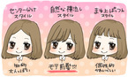 額縁が重要! 女子を可愛く見せる前髪ってどんなの?