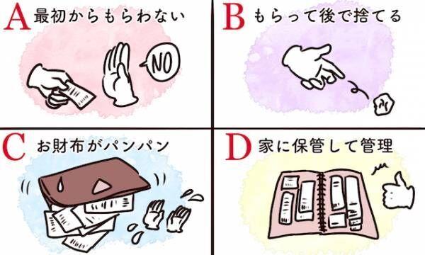 【心理テスト】あなたが輝く自分磨きの方法は?