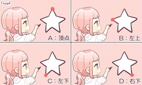 星の描き方で分かる! あなたが恋において大切にすべきこと