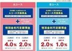 新生銀行、「円定期セットプログラム」を開始--店頭・電話限定