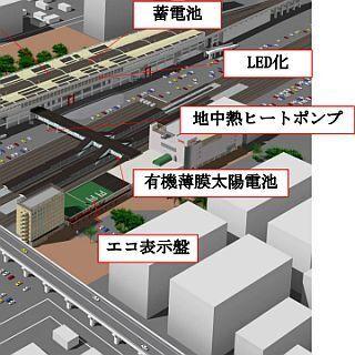 JR東日本、福島駅で「エコステ」モデル駅整備と駅リニューアル工事に着手!