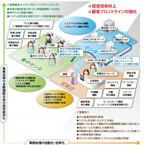 日本ユニシス、金融向け営業店システム「BANK_FIT-NE」の拡販を強化