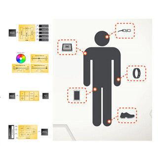 ウェアラブルがFPGAの市場を成長させる - シチズンの腕時計がFPGAを搭載