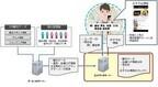 NTT、訪日外国人向けおもてなしサービスで位置情報と連動のレコメンド配信