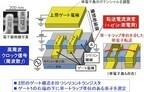 NTT、シリコントランジスタ中の電荷トラップで単電子転送を高速化