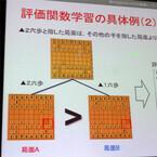 記憶の脳科学 (2) コンピュータ将棋はなぜ強くなったのか?