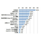 iPhone 6/6 Plusの総合満足度調査はauがトップ、LTEの満足度で優位に