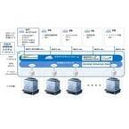 竹中工務店とNTT Com、クラウドを活用した次世代建物管理システム基盤提供