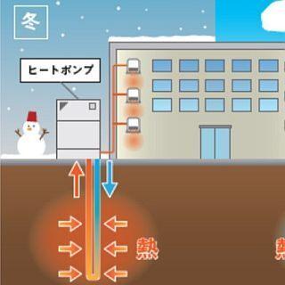 東京メトロ、中野車両基地など2カ所に地中熱を利用した空調システムを導入