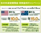 三井住友銀行、米ドル年10%など冬の外貨定期預金特別金利キャンペーン開始
