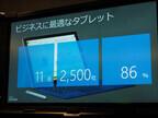 Surface Pro 3ユーザーの半数以上はモバイルプロフェッショナル - 日本マイクロソフトが解説