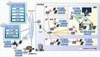 大津市議会、タブレットとクラウドを活用した議会運営支援システム導入