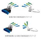 慶大、1素子の受信アンテナでMIMO伝送に成功 - ウェアラブル端末などへ応用
