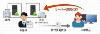 大塚商会、Active Directoryの運用を代行するサービス提供