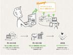 トライアックス、中長期の顧客育成に特化したマネジメントプラットフォーム