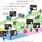 徳川美術館とMKI、スマホとWi-Fiを利用した美術館ガイドの実証実験