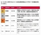 いい女が多そうな都道府県ランキング1位は●●県! - 2位東京都、3位京都府