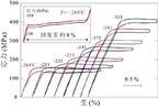 東北大、極低温でも形状記憶合金として利用できる超弾性の銅合金を開発