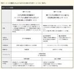 ヤマト、3月31日でクロネコメール便を廃止へ - 信書の
