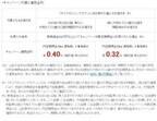 大和ネクスト銀行、円定期預金が対象の春の特別金利キャンペーン