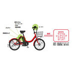 ドコモら4社、サイクルシェアリング事業を行う新会社