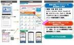 日本生命、企業保険商品付帯サービス「N-コンシェルジュ」を開始
