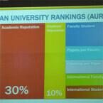 日本の大学が世界の大学と戦っていくためには何が必要か? - 大学ランク付けの担当者が語った世界の大学ランキングの作り方