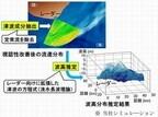 三菱電機、レーダーによって津波監視を支援する技術を開発