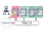 グルーバーの広告効果分析ツール、ネイティブ広告基盤と連携