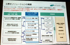 NTTコムウェア、クラウドによるマイナンバー管理ソリューションの提供開始