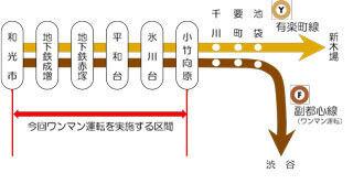 東京メトロ、有楽町線・副都心線和光市-小竹向原駅間でワンマン運転