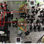 NICT、量子情報通信ネットワーク実現に向け「量子もつれ交換」高速化に成功