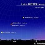 4月4日は皆既月食を見よう! - 国立天文台が月食の観察キャンペーンを実施