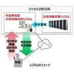 富士通、災害時にスマホで情報共有できるシステムをインドネシアで運用開始