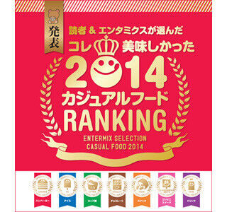 2014年、一番美味しかったアイスは? ‐ ハーゲンダッツは4位