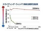 日本ラッドと電通大、FPGAを活用した高速処理装置の実用化に向け技術連携