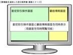 大垣共立銀行、営業店システム(窓口端末機)へ新機能を追加--2画面を同時表示