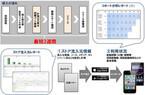 IMJ、Adobe Analyticsを利用した「スマホアプリ簡単計測サービス」提供開始