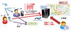 ビッグデータ分析ツールを用いたミャンマー事業展開支援サービス提供開始