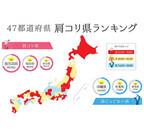 東京都は3位 - 「47都道府県 肩コリ県ランキング」の順位の行方は?
